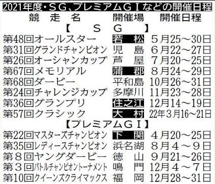 令和3年・2021年度【SG・プレミアムG1】日程・開催場所決定