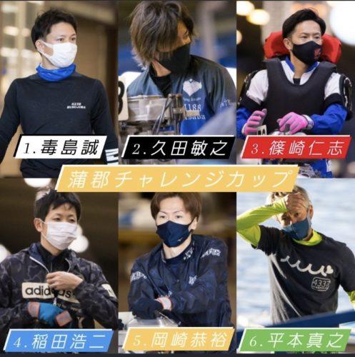 『SGチャレンジカップ』『レディースチャレンジカップ』五日目のニュース・コメントまとめ